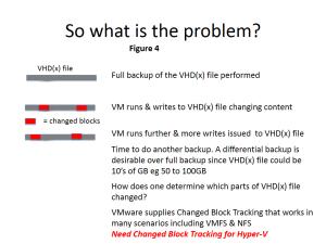 HvBack4